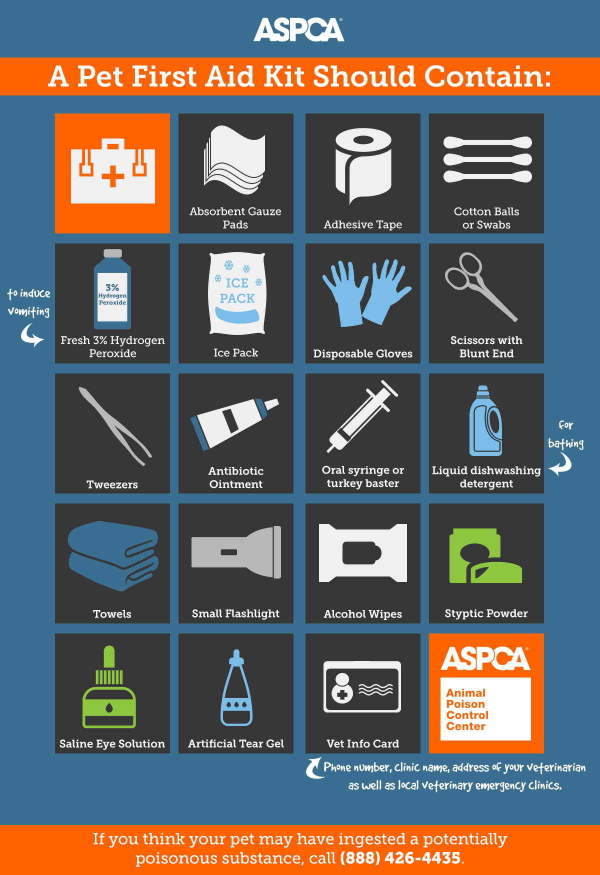 ASPCA pet-first-aid-kit-infographic.jpg