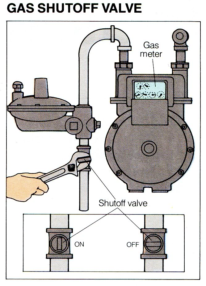 gas shut off valve.jpg
